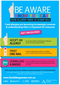 www_foodallergyaware_com_au_wp-content_uploads_2014_04_FAW_2014_get_involved_poster_pdf_and_Calendar